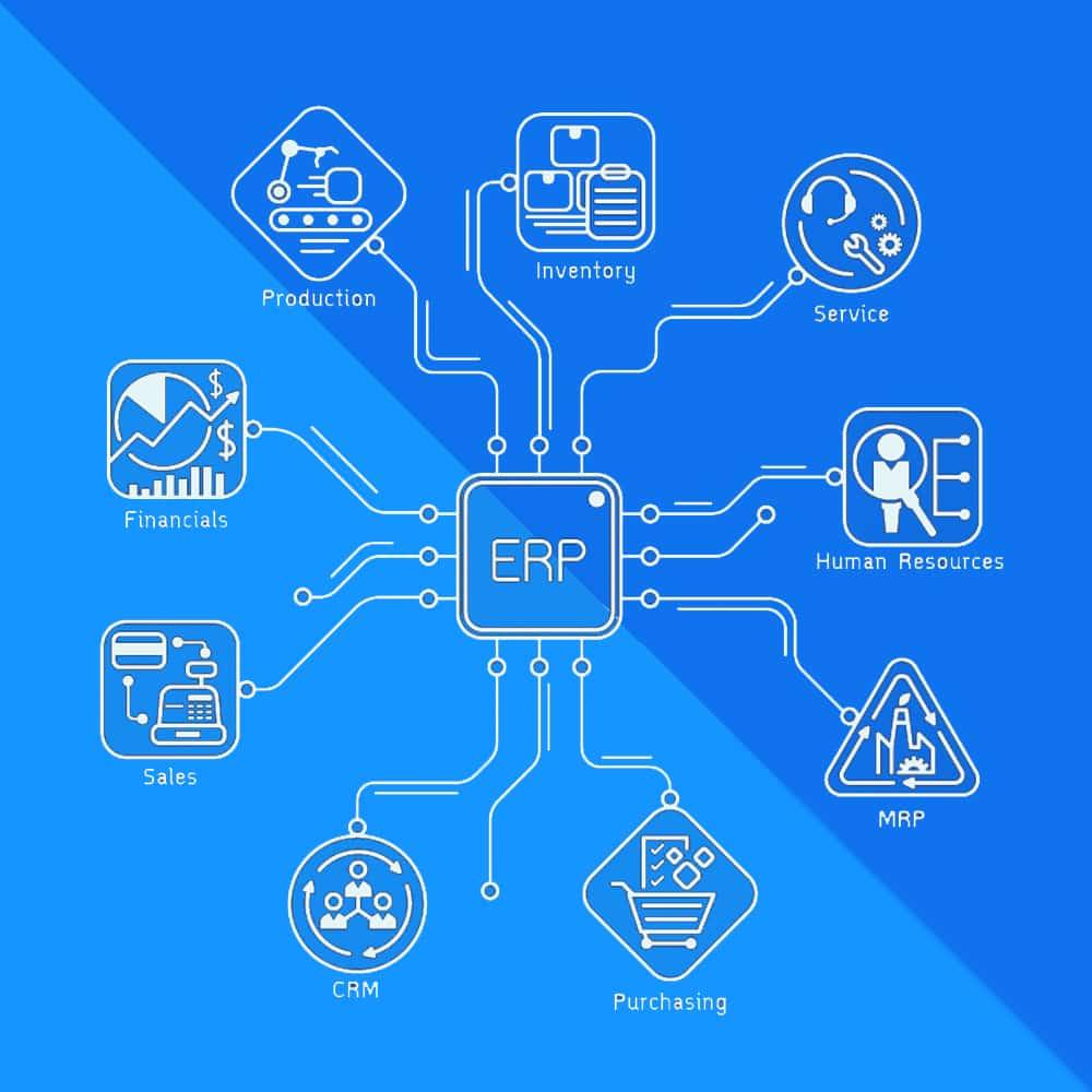 การใช้งานร่วมกันของ ERP และ CRM
