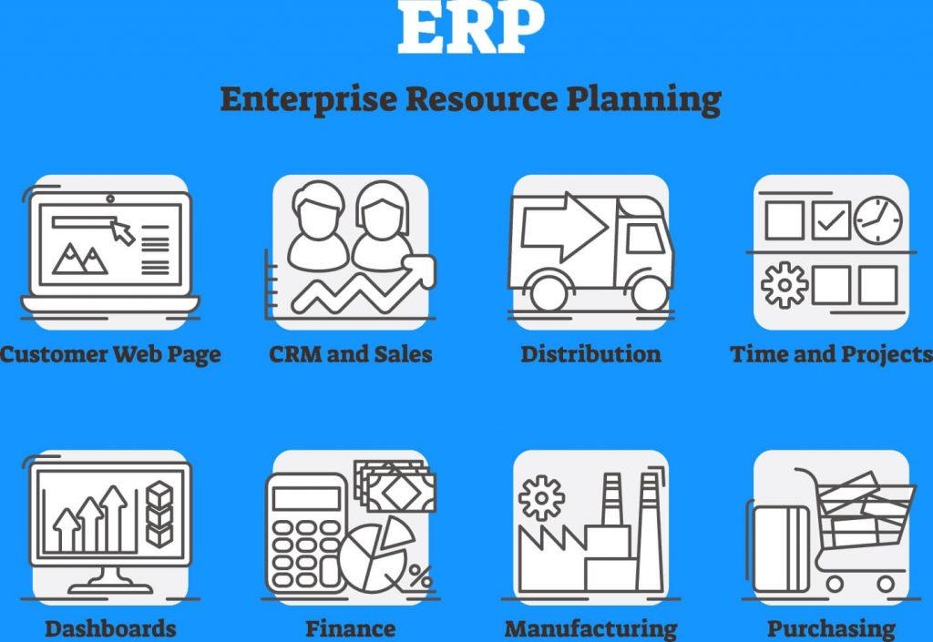 รูปภายที่ระบบหลักของ ERP ภายในบทความจ้างบริษัทรับทำ ERP