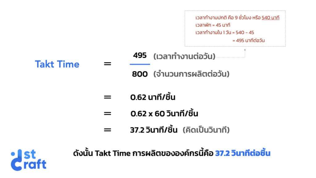 ตัวอย่างการคำนวณ-Takt-Time